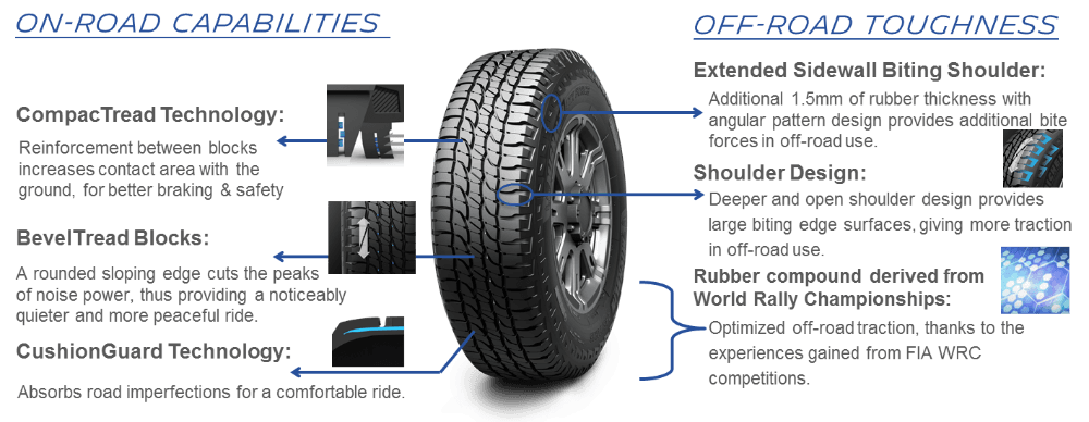 Car edito ltx force suv tyre tech tyres