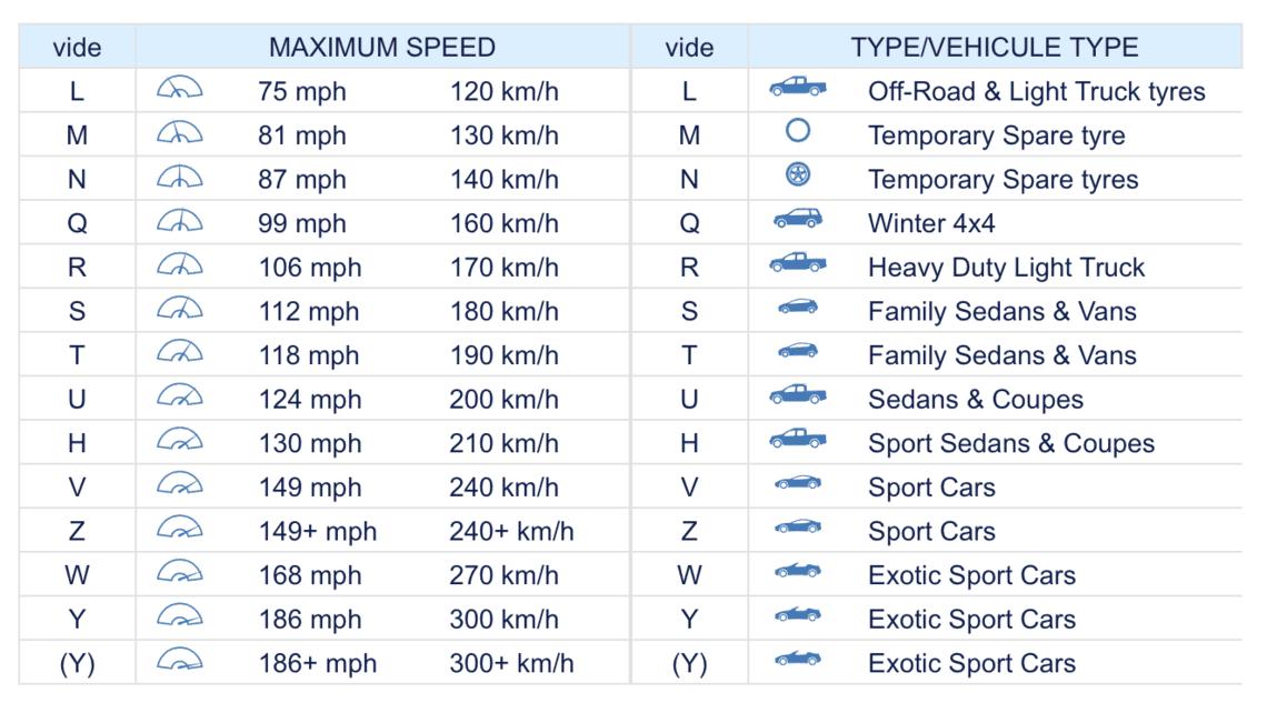 xe sku biểu đồ chỉ số tốc độ mẹo và lời khuyên