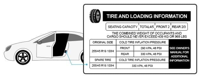 car edito tireandloadinginformation tips and advice