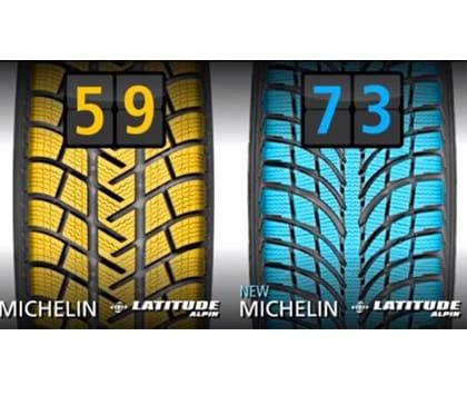 автомобильные инфографика laa3 2 раздел шины