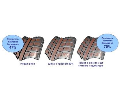 автомобильные схема a3 раздел шины