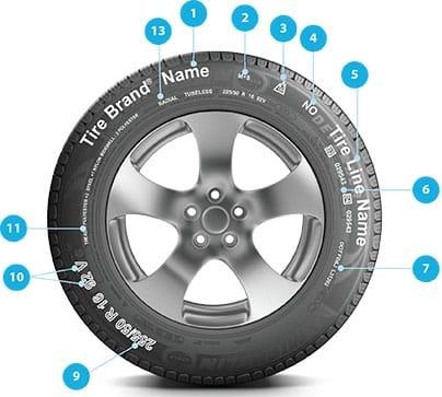 Автомобильные_схема_Шины_technicalinfo_Часто задаваемые вопросы - автомобили