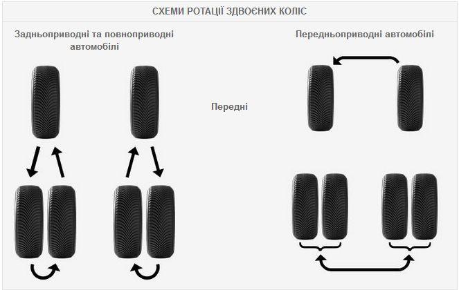car edito dual rotation patterns faq