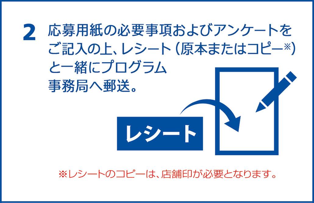 全額返金保証プログラム 資料06