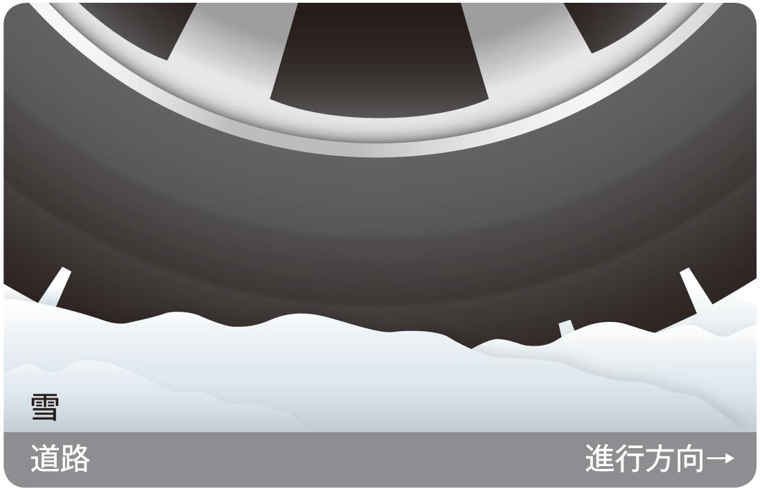 サマータイヤ 雪
