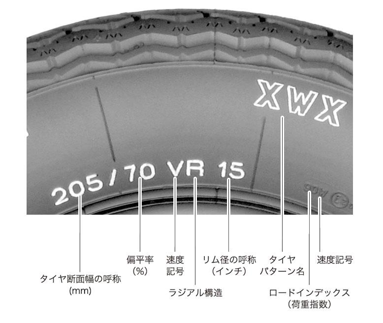 クラシックタイヤ サイズ01