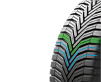 Auto banden michelin crossclimate technology persp (perspectief)